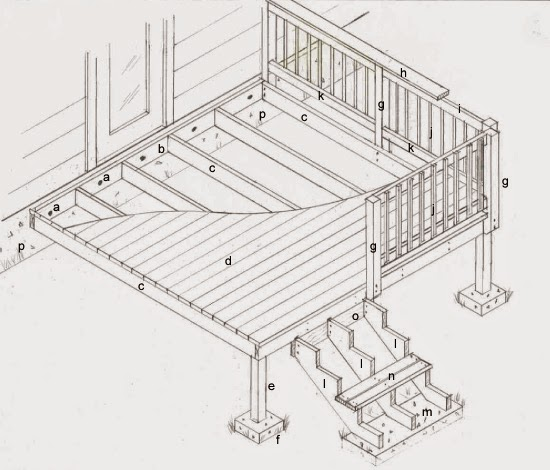 Designing your new deck wood floors sa designing your new deck ccuart Gallery